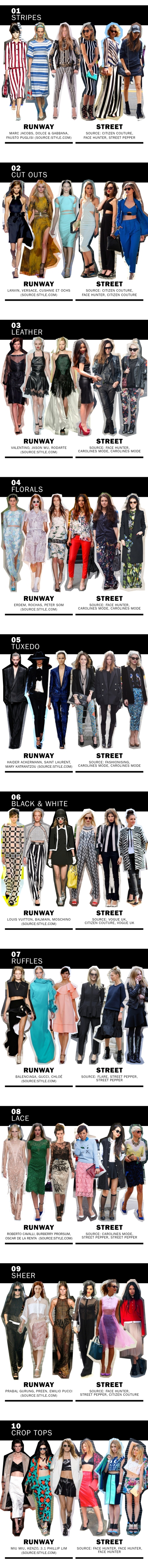 2013_ss_trends